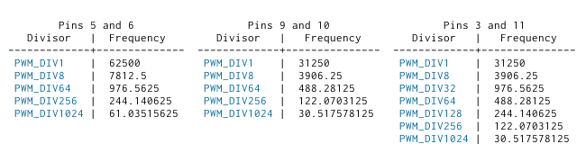 Arduino PWM frequencies