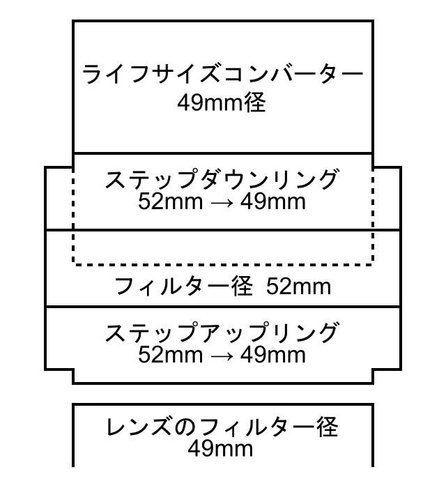 49mmの場合の改造図