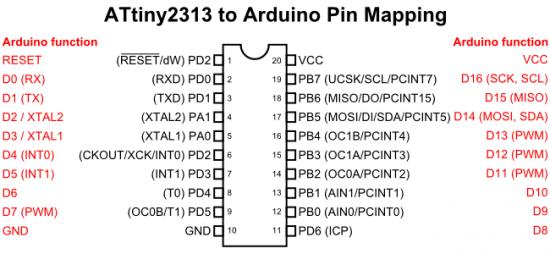 ATtiny2313 to Arduino Pin Mapping