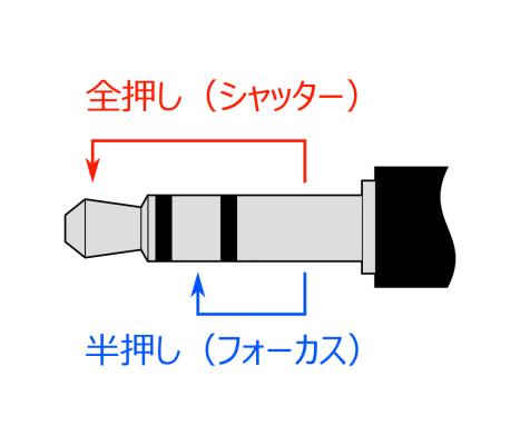 2.5mm 3極 ピン配置