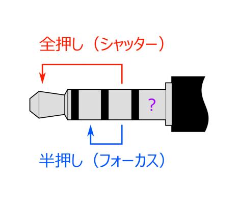 PENTAX CS-310(3.5mm 4極)ピン配置