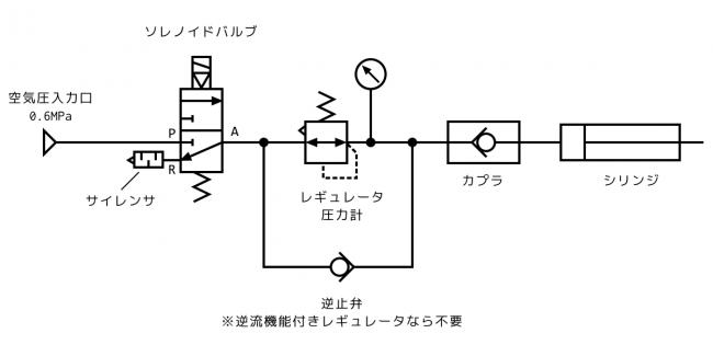 ディスペンサ 空気圧回路